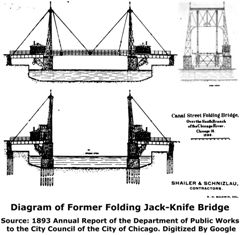 Previous Canal Street Folding Jack-Knife Bridge