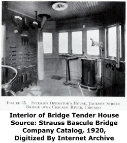 Jackson Boulevard Bridge Tender House