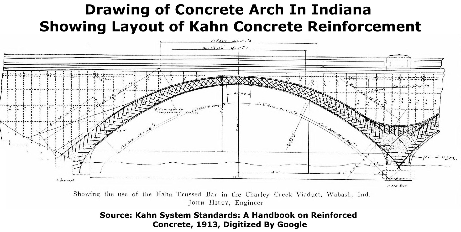Bridge Architecture Drawing Reinforcement Drawing