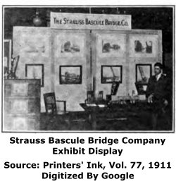 Strauss Bascule Bridge Company Display