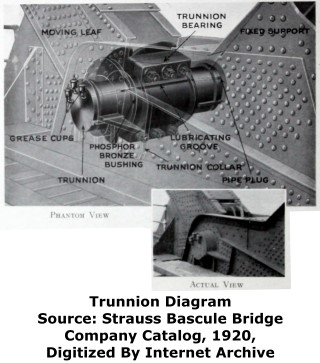 Deering Bridge Basculle Trunnion Diagram