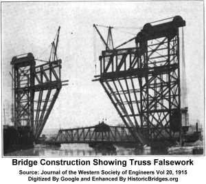 Pennsylvania Railroad Bridge #458 Construction