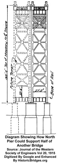 Pennsylvania Railroad Bridge #458 Drawing