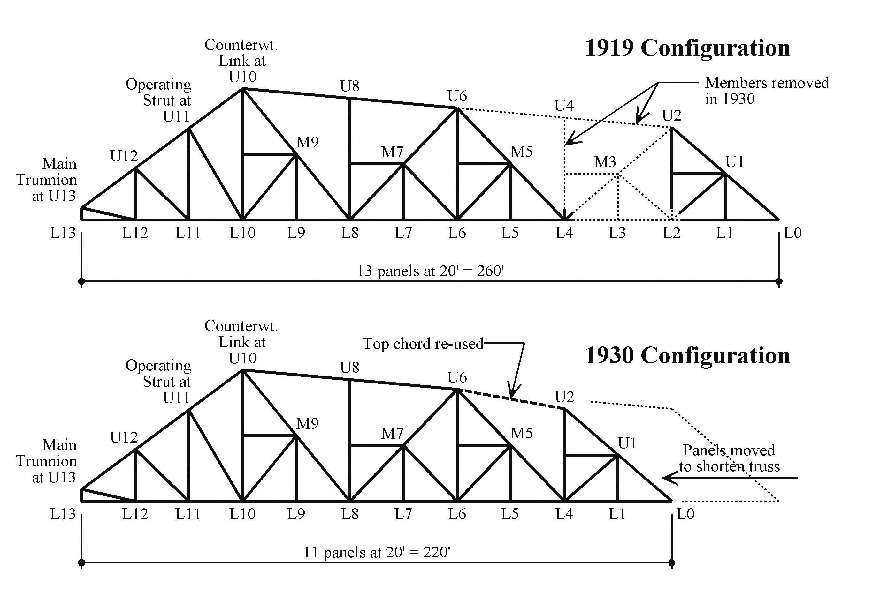 st  charles air line bridge  18th street railroad bridge