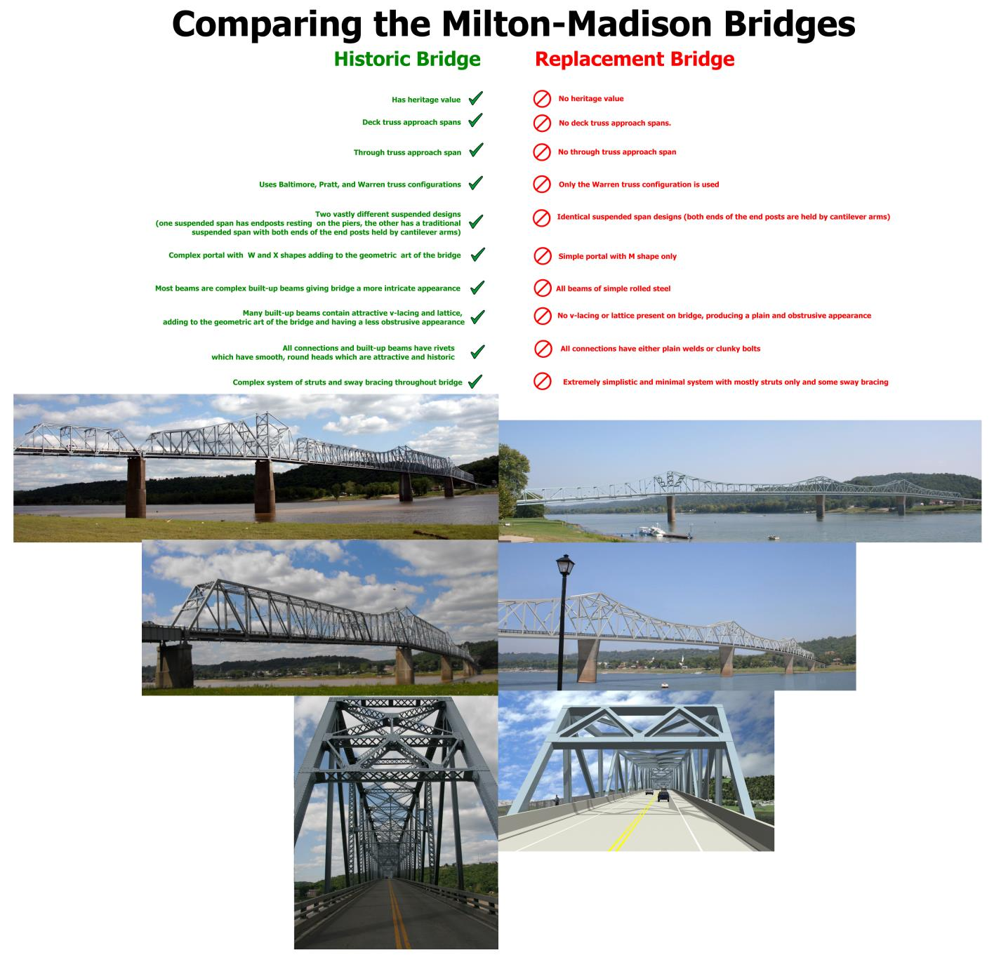 Milton Madison Bridge Truss Diagram Elevation Save The Design Of Proposed Replacement Project Is A Disappointment Surpassed Only By Failure To Preserve Historic