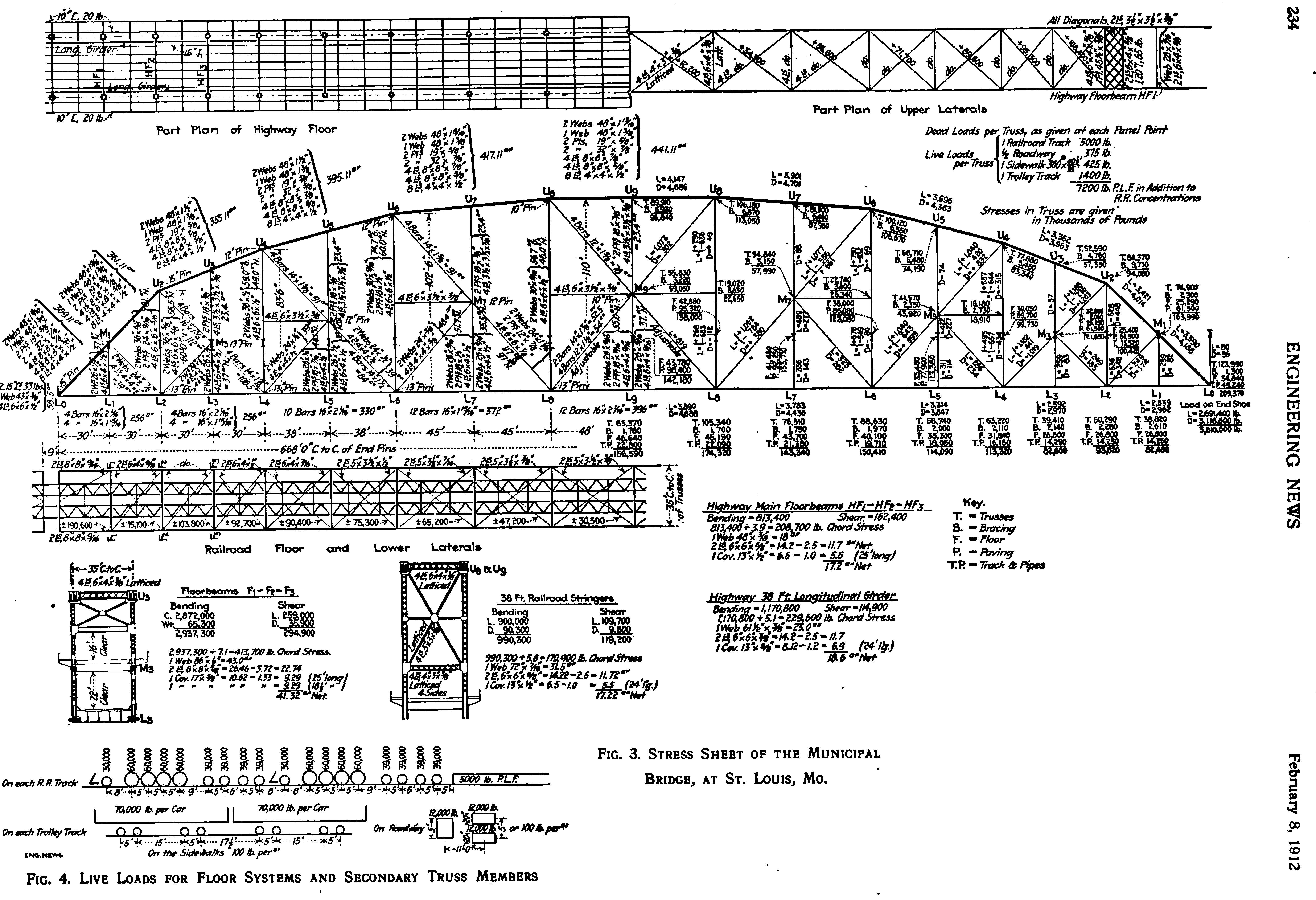 macarthur bridge  st  louis municipal bridge