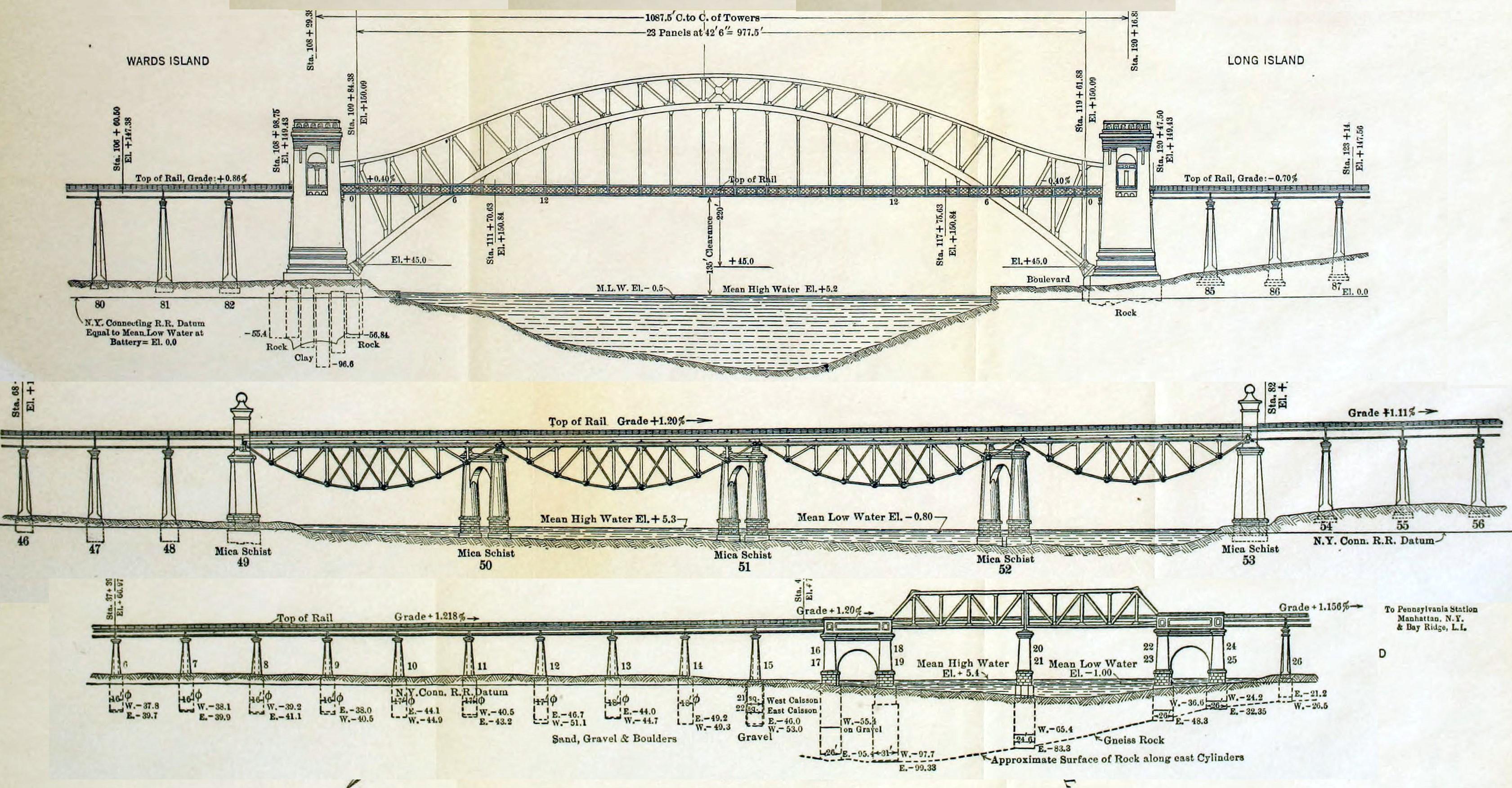 Hell gate bridge new york connecting railroad bridge introduction malvernweather Image collections