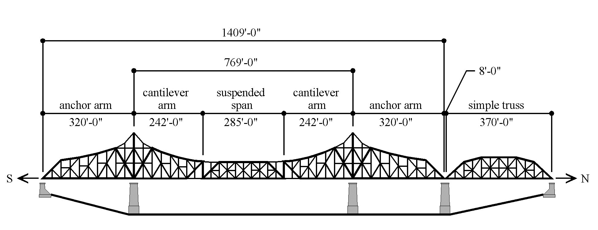 how to build a cantilever bridge out of toothpicks