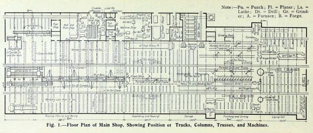 Diagram Showing Main Bridge Shop Layout