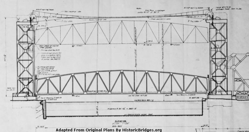 international railroad bridge sault ste marie