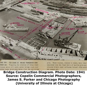 State Street Bridge Construction Diagram
