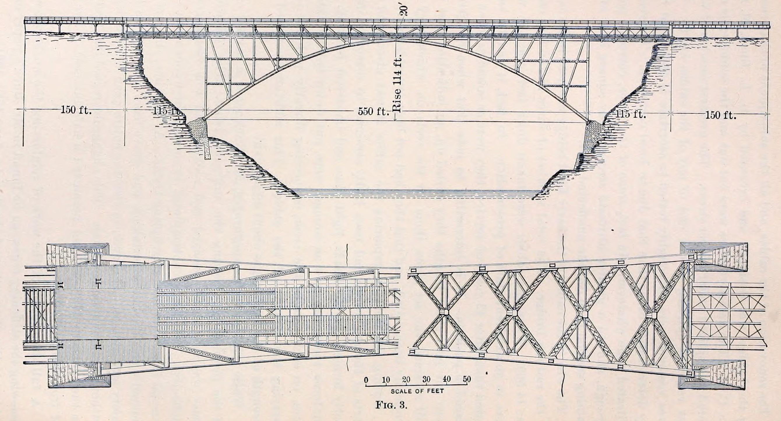 how to use td bridge